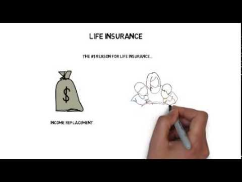 Estate Planning & Life Insurance Explained