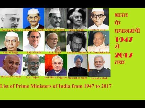 INDIAN PRIME MINISTERS DETAILS (1947-2017)    भारत के प्रधान मंत्री (1947-2017), list of p.m.