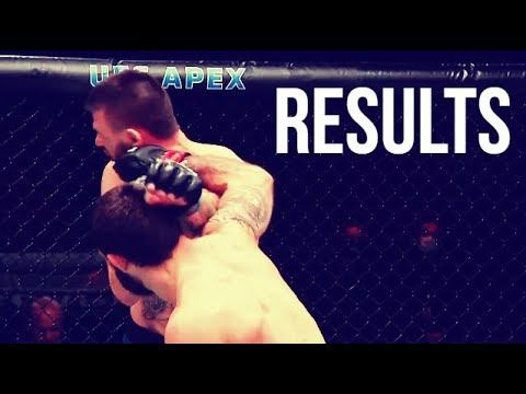 Ufc 255 Results Youtube
