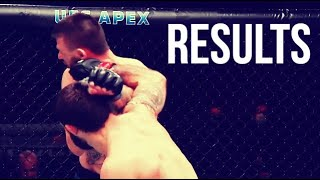UFC 255 RESULTS