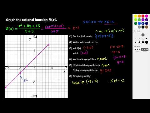 Removable Discontinuities in Rational Functions