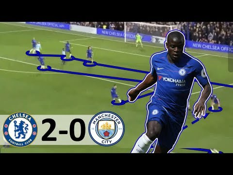 How Sarri SHOCKED Guardiola - Chelsea vs Manchester City 2-0 Goals & Highlights Tactical Analysis