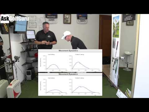 Improve Your Putting With Better Timing