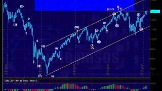 Recuento semanal de ondas para el Dow Jones para el 13 a 19 de Feb