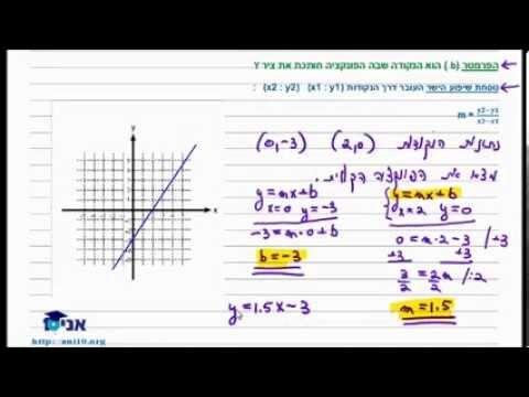 כיתה ח - שיעור 27 ג - מציאת פונקציה קווית על פי 2 נקודות