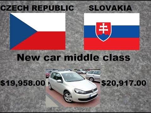 Czech Republic Vs. Slovakia - Comparison According To Cost Of Living