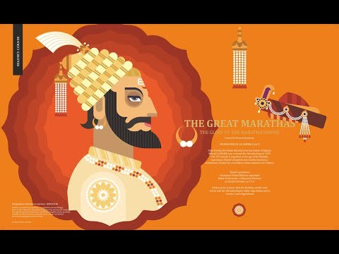 The Maratha Empire
