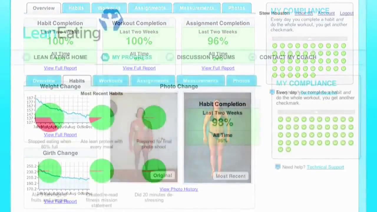 Precision Nutrition Coaching Review Precision Nutrition Lean