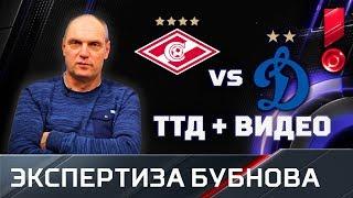 «Глушаков – двойка». Бубнов подводит итоги дерби «Спартак» – «Динамо»