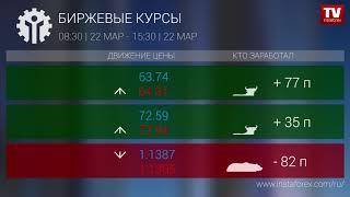InstaForex tv news: Кто заработал на Форекс 22.03.2019 15:00