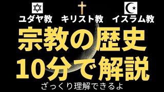 宗教の歴史を10分でわかりやすく解説!【ユダヤ教、キリスト教、イスラム教】