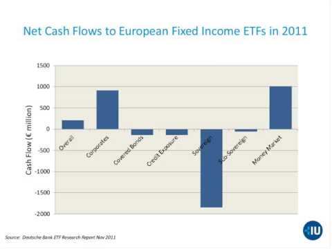 Are ETFs Suitable For Fixed Income Investing?