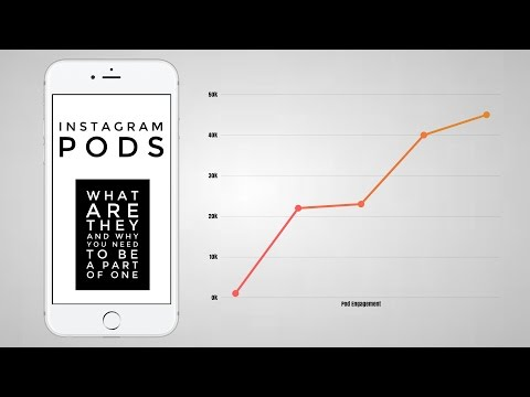 Instagram Pods | What Are They And Why You Need To Be A Part Of One