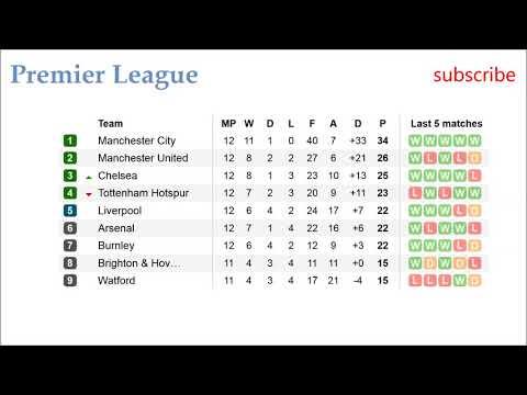 Uefa Champions League 16 Semi Final
