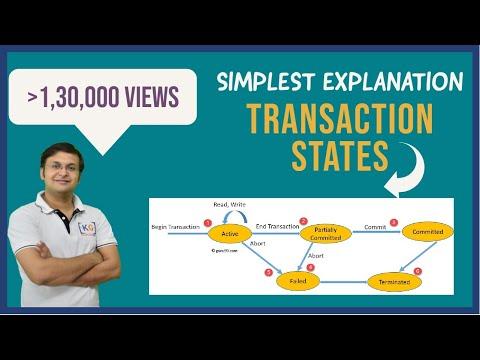 Transaction states | DBMS