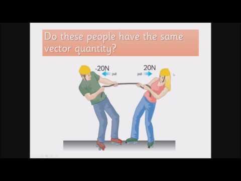 Forces Introduction - Scalar/Vector Contact/Non Contact