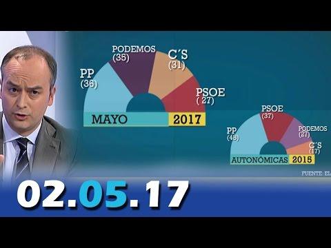 El Cascabel  13tv 02.05.17 | Sondeos, Estimación Voto | La Constitución a Medida de Maduro