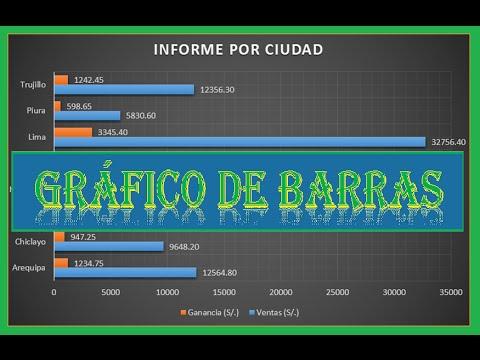 Excel Avanzado 2013: Gráfico de Barras - YouTube