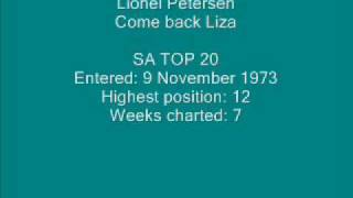 Lionel Petersen - Come back Liza.wmv