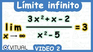Límite infinito ejemplo 2 | Cálculo diferencial - Vitual thumbnail