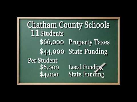 funding of public schools The funding for florida school districts statistical report is a description of the state program for financing public schools in florida the report was prepared by the office of funding and the report was prepared by the office of funding and.