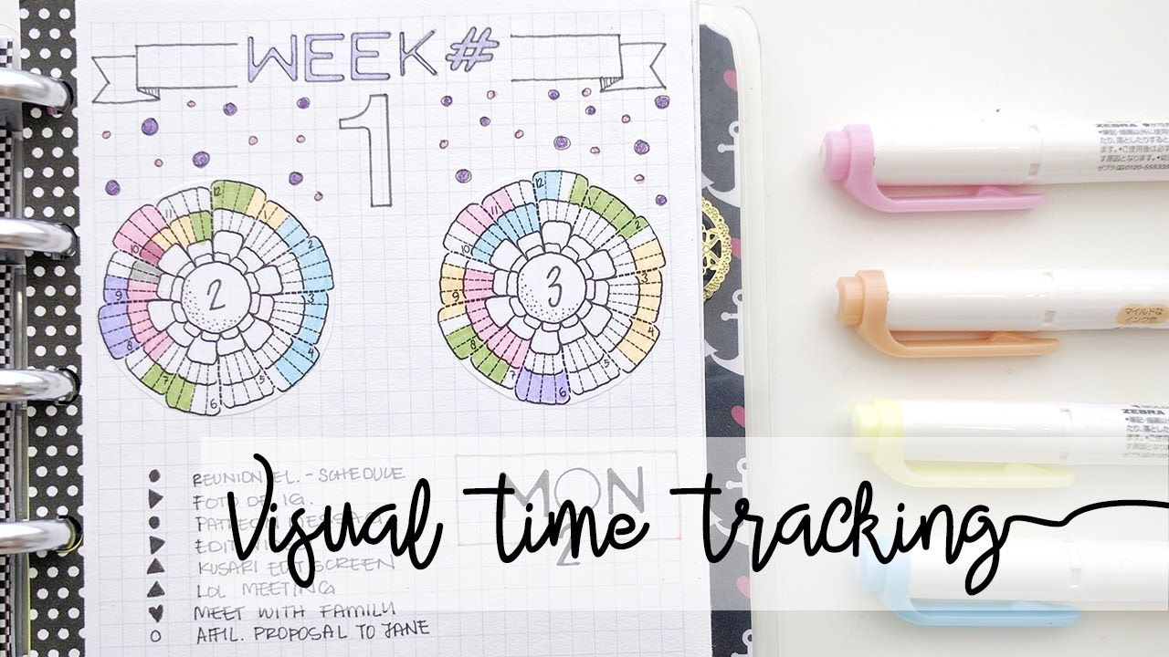 how i use visual time tracking in my bujo
