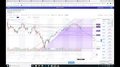 Market wrap 3/11/19 by Dr J at 11:tlry amd cvm ptn bpth amgn vygr djia amrh acrx cvna teum