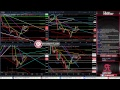 Bitcoin Viking Night. ETH XRP Following BTC. Episode 108 - Cryptocurrency Technical Analysis