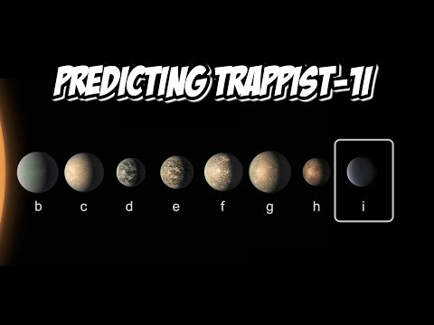 Predicting the Orbit of TRAPPIST-1i