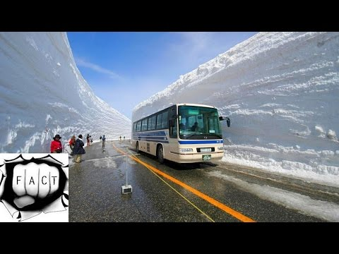 Top 10 Snowiest Cities on Earth