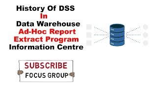 History Of Decision Support System In Data Warehouse Lecture 4 in Urdu/Hindi