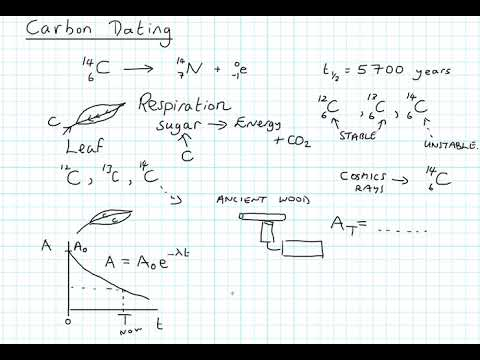 Carbon Dating: (How) Does It Work? from YouTube · Duration:  11 minutes