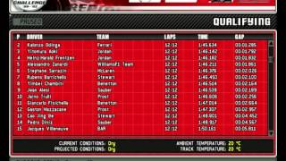 qualifying 1999 Sepang Malaysia Grand Prix Mod Formula 1 Season agora não cortar tanto full Race F1 Challenge 99 02 game year F1C 2 GP 4 3 World Championship 2012 2013 2014 2015 01 45 46 8