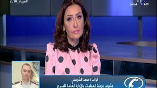 مرور القاهرة: غلق طريق السويس الصحراوي في الاتجاهين يومين ..فيديو