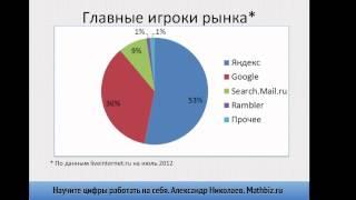 видео Лабораторная работа: Анализ наружной рекламы