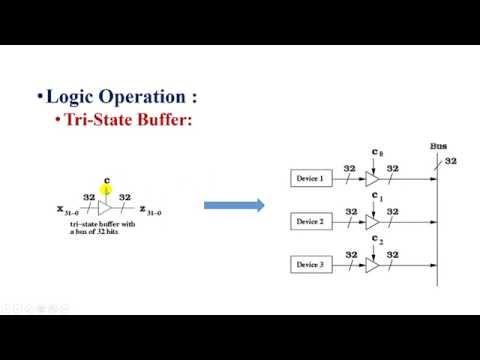 Embedded System Video 2 -  Logic Part 1
