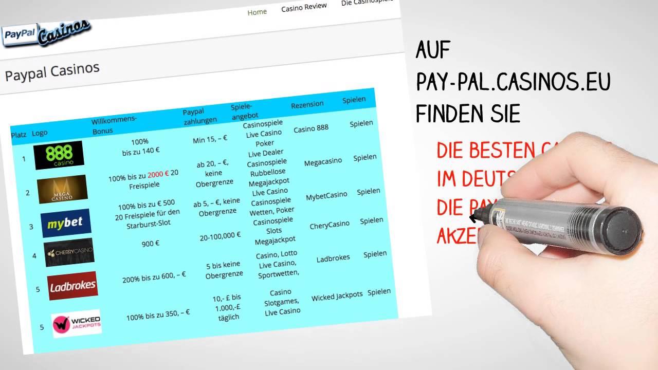 Casinos Mit Paypal
