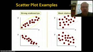 Introduction to Correlation & Regression, Part 1