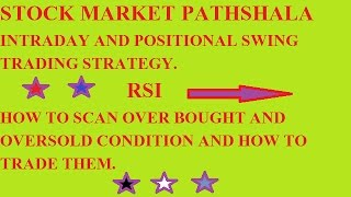 RSI TRADING STRATEGY IN HINDI