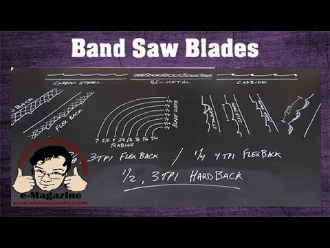Tutorial are you using the wrong band saw blades the best setup tutorial are you using the wrong band saw blades the best setup for woodworking greentooth Image collections