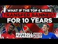 What if the TOP 6 were TRANSFER BANNED for 10 Years | Football Manager 2019 Experiment