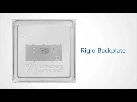 CPANL LED Flat Panel