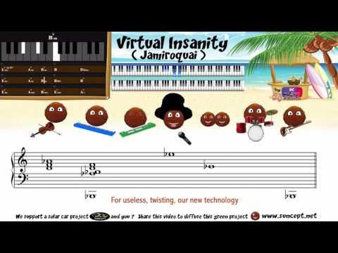 How to play : Virtual Insanity (Jamiroquai) - Tutorial / Karaoke / Chords / Score / Cover