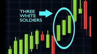 How to Trade the Three White Soldiers Chart Pattern 💂💂💂