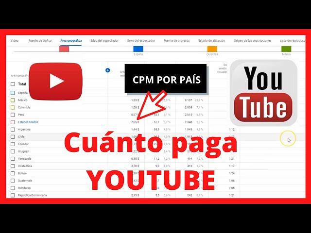 quanto paga youtube 2021)