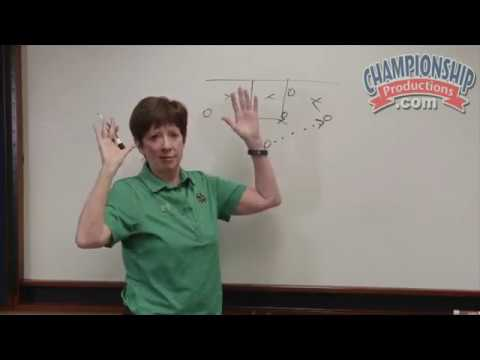 How Muffet McGraw Traps the Post in a 2-3 Zone!