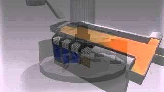 видео технологии стекла