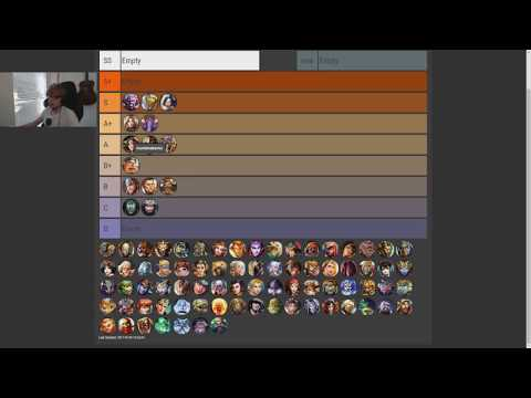 Smite Tier list (2): Supports in Competitive - YouTube