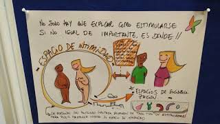 "Demo paneles de ""facilitación gráfica""  o visual thinking"