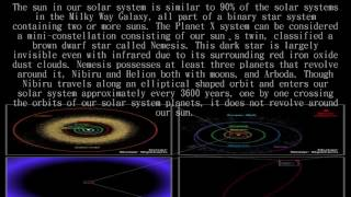 Nibiru system in our solar system! 2016